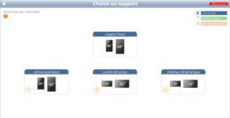 progiciel - Relais – Interface