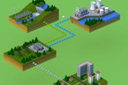 Film d'animation illustrant les circuits d'énergie pour EDF